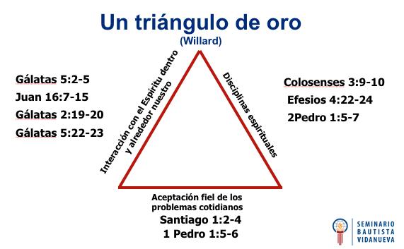 Un tri ngulo de oro for Piscina triangulo de oro